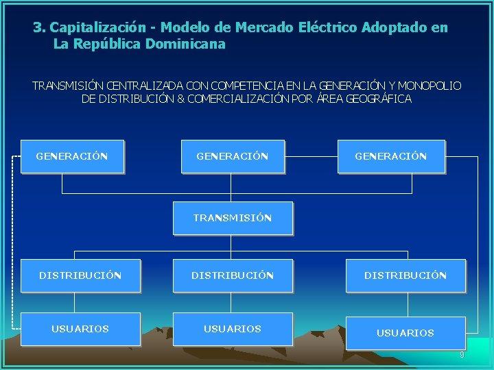 3. Capitalización - Modelo de Mercado Eléctrico Adoptado en La República Dominicana TRANSMISIÓN