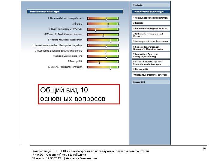 Federal Department of Home Affairs FDHA Federal Statistical Office FSO Общий вид 10 основных