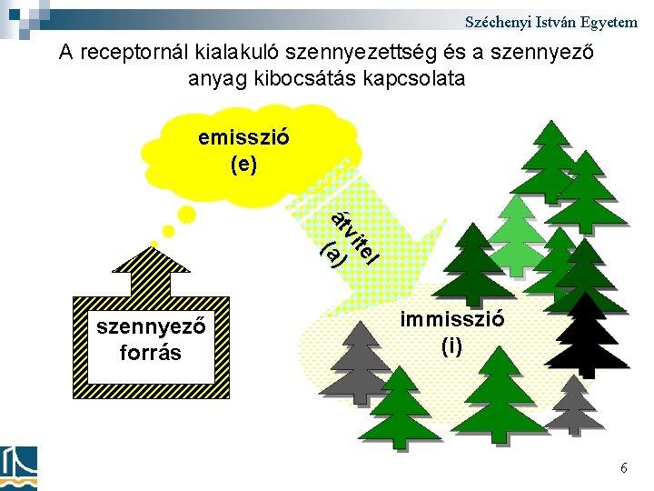 Széchenyi István Egyetem A receptornál kialakuló szennyezettség és a szennyező anyag kibocsátás kapcsolata emisszió