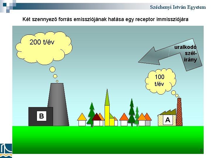Széchenyi István Egyetem Két szennyező forrás emissziójának hatása egy receptor immissziójára 200 t/év uralkodó