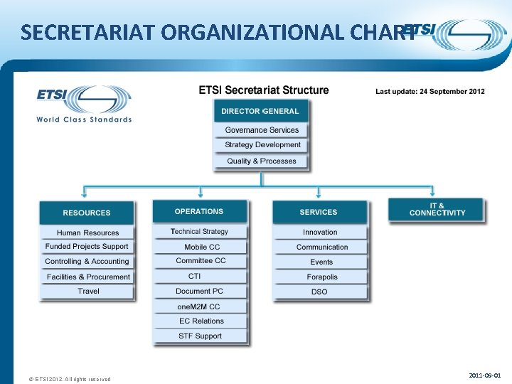 SECRETARIAT ORGANIZATIONAL CHART © ETSI 2012. All rights reserved 2011 -09 -01