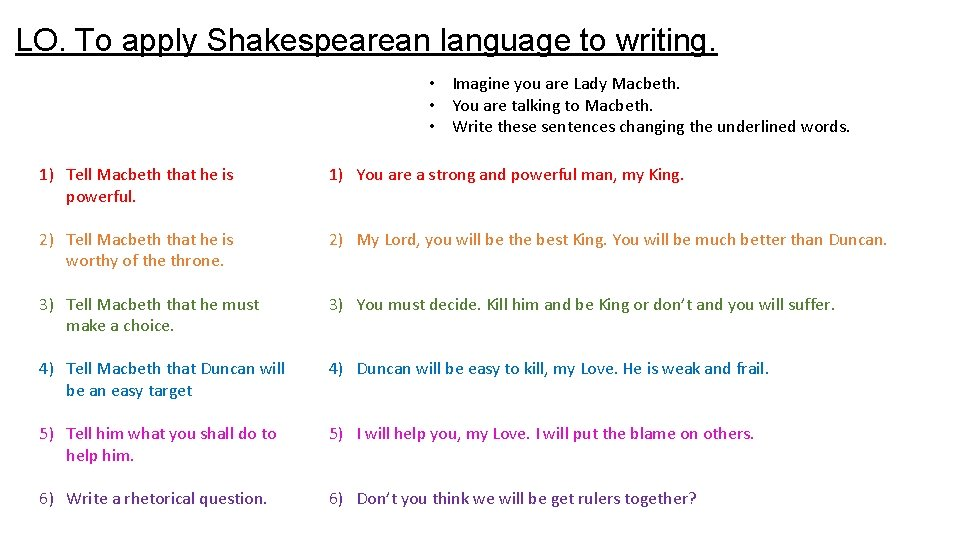 LO. To apply Shakespearean language to writing. • Imagine you are Lady Macbeth. •