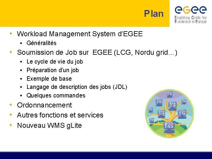 Plan • Workload Management System d'EGEE § Généralités • Soumission de Job sur EGEE
