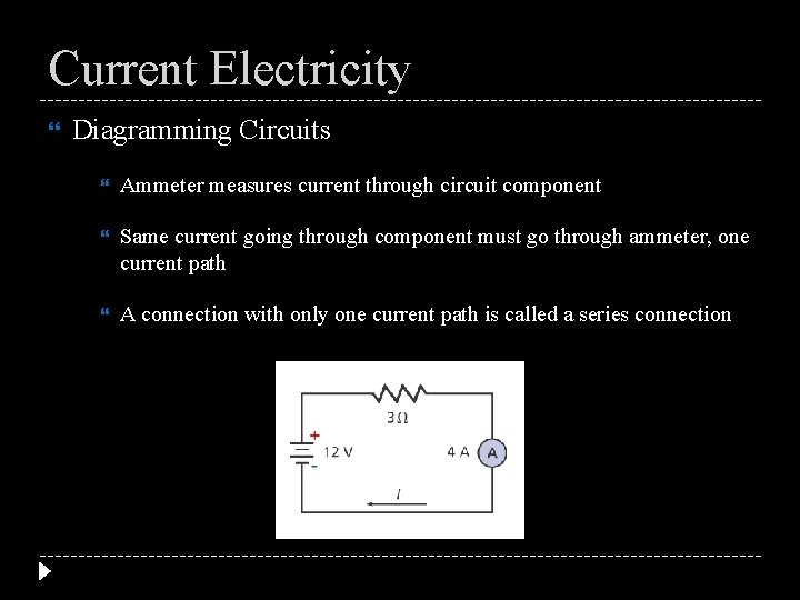 Current Electricity Diagramming Circuits Ammeter measures current through circuit component Same current going through