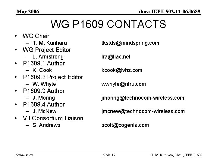 May 2006 doc. : IEEE 802. 11 -06/0659 WG P 1609 CONTACTS • WG