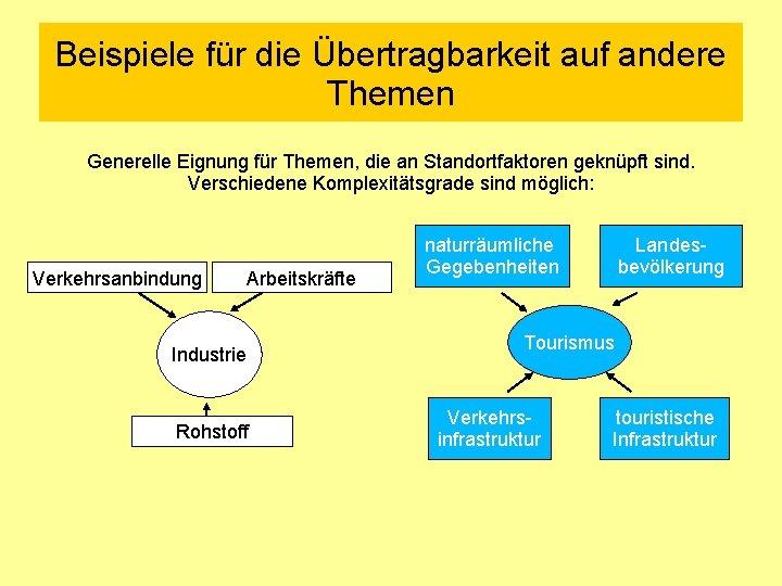 Deutsch Franzosische Materialien Attraktivitat