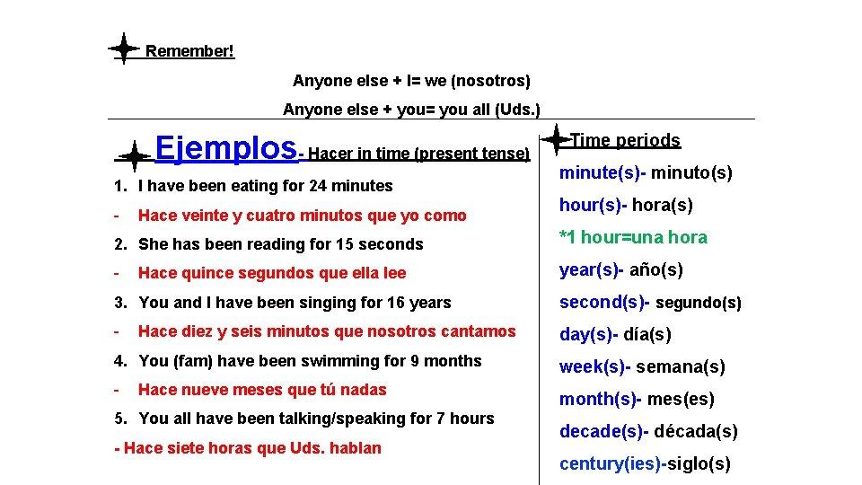 Remember! Anyone else + I= we (nosotros) Anyone else + you= you all (Uds.