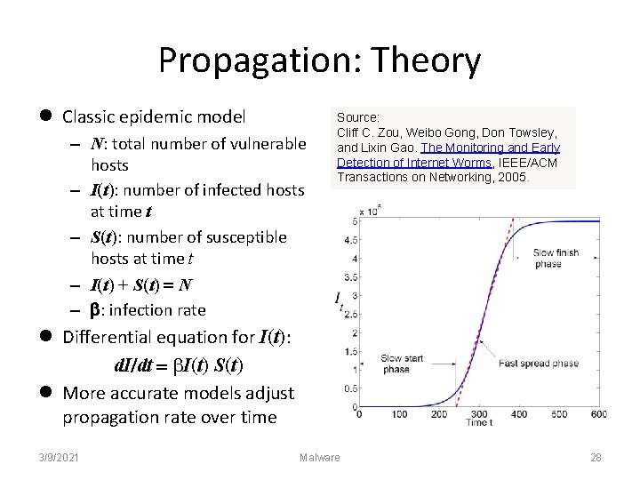 Propagation: Theory Classic epidemic model – N: total number of vulnerable hosts – I(t):