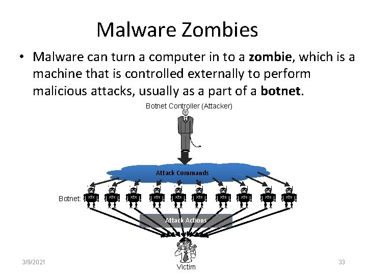 Malware Zombies • Malware can turn a computer in to a zombie, which is