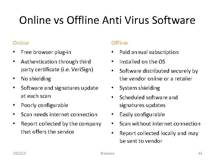Online vs Offline Anti Virus Software Online Offline • Free browser plug-in • Paid