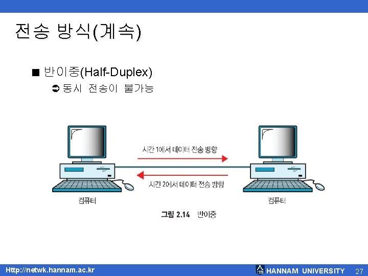 전송 방식(계속) < 반이중(Half-Duplex) Ü 동시 전송이 불가능 Http: //netwk. hannam. ac. kr HANNAM