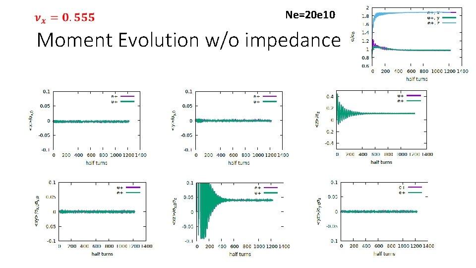 Ne=20 e 10 Moment Evolution w/o impedance