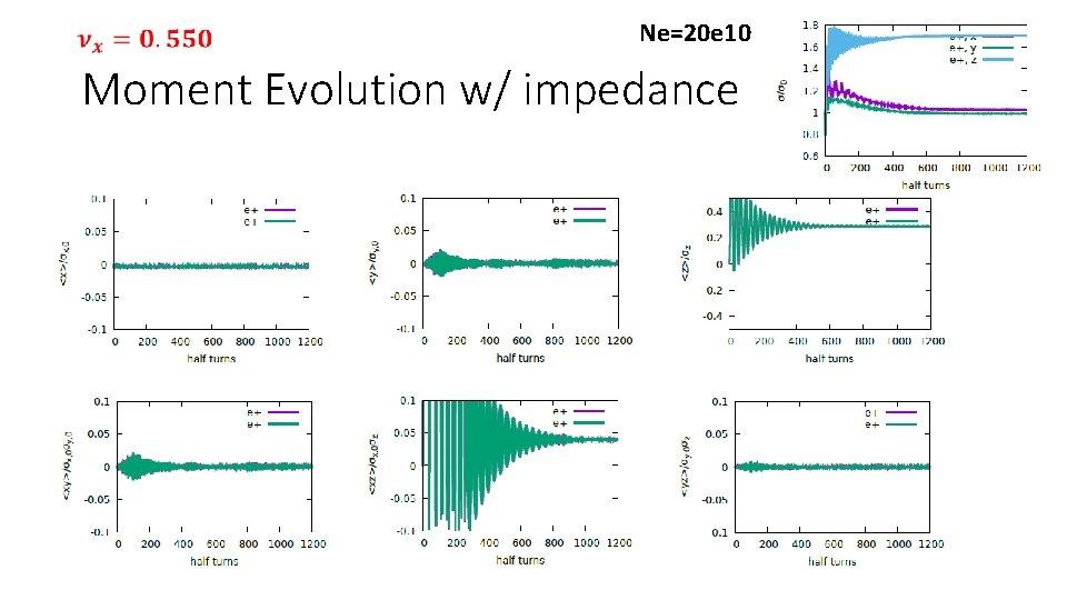 Ne=20 e 10 Moment Evolution w/ impedance