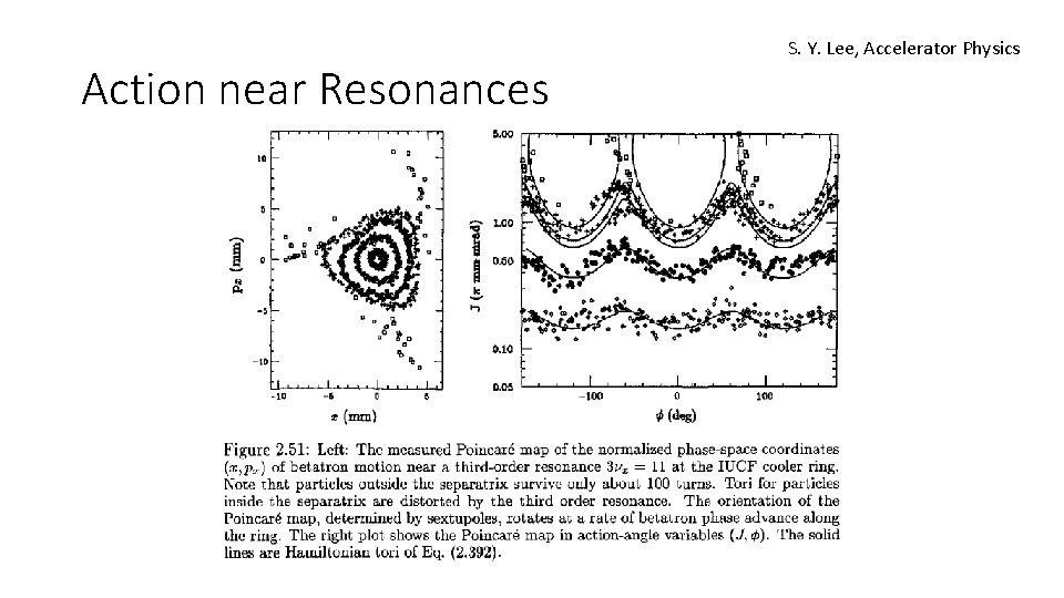 Action near Resonances S. Y. Lee, Accelerator Physics