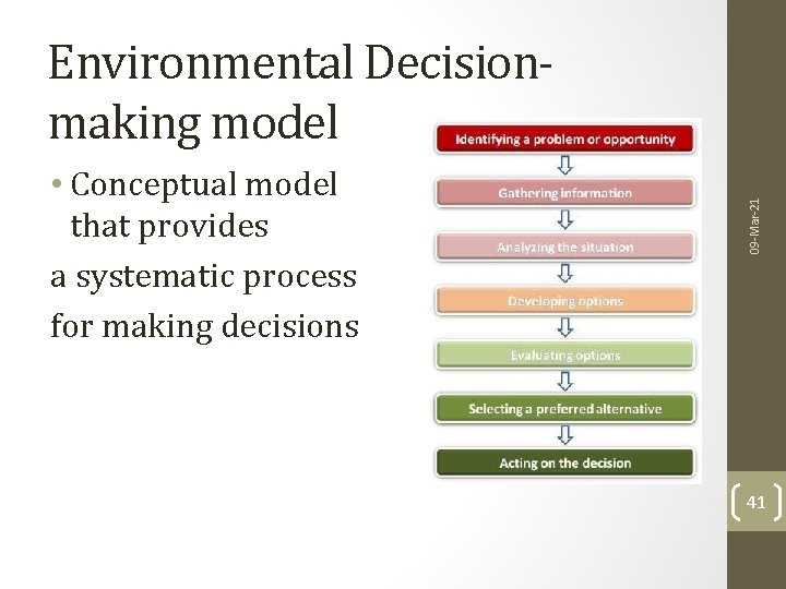 • Conceptual model that provides a systematic process for making decisions 09 -Mar-21