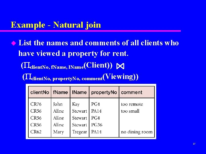 Example - Natural join u List the names and comments of all clients who