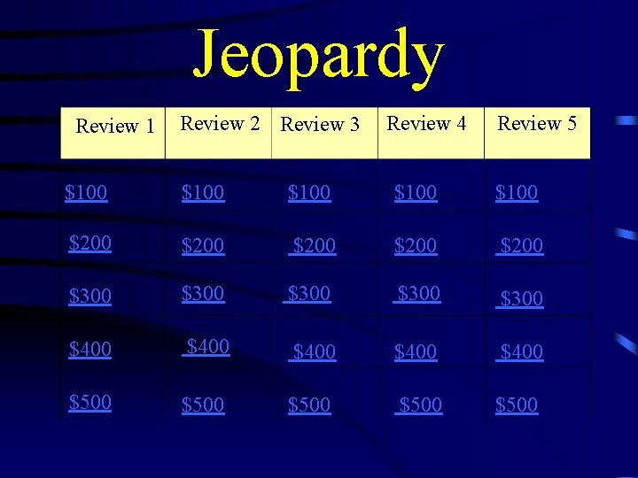 Jeopardy Review 1 Review 2 Review 3 Review 4 Review 5 $100 $100 $200