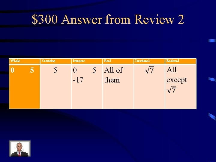 $300 Answer from Review 2 Whole Counting 0 5 5 Integers Real 0 5
