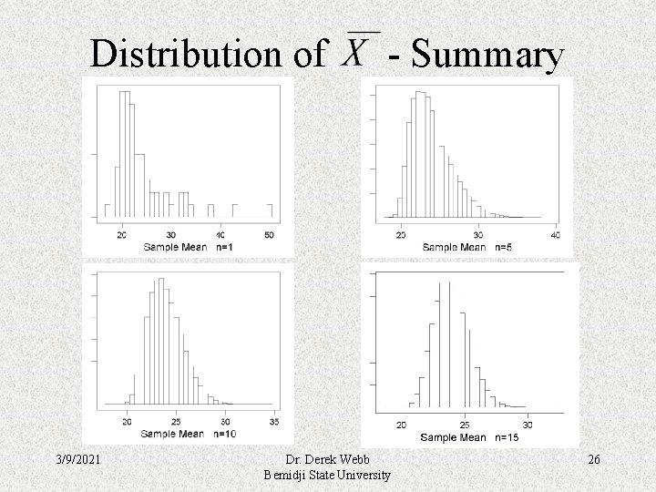 Distribution of 3/9/2021 - Summary Dr. Derek Webb Bemidji State University 26