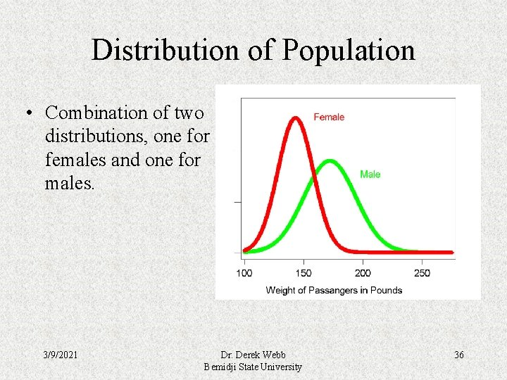 Distribution of Population • Combination of two distributions, one for females and one for