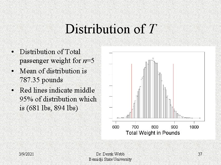 Distribution of T • Distribution of Total passenger weight for n=5 • Mean of