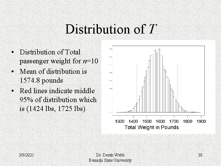 Distribution of T • Distribution of Total passenger weight for n=10 • Mean of