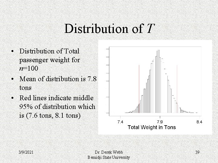 Distribution of T • Distribution of Total passenger weight for n=100 • Mean of