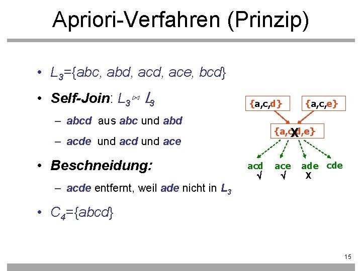 Apriori-Verfahren (Prinzip) • L 3={abc, abd, ace, bcd} • Self-Join: L 3⋈ L 3
