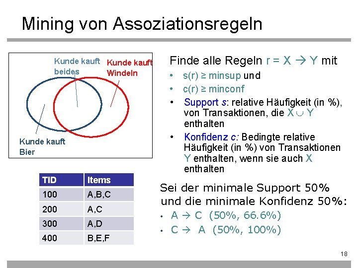 Mining von Assoziationsregeln Finde alle Regeln r = X Y mit Kunde kauft beides