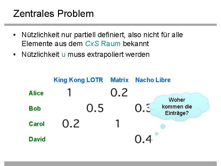 Zentrales Problem • Nützlichkeit nur partiell definiert, also nicht für alle Elemente aus dem