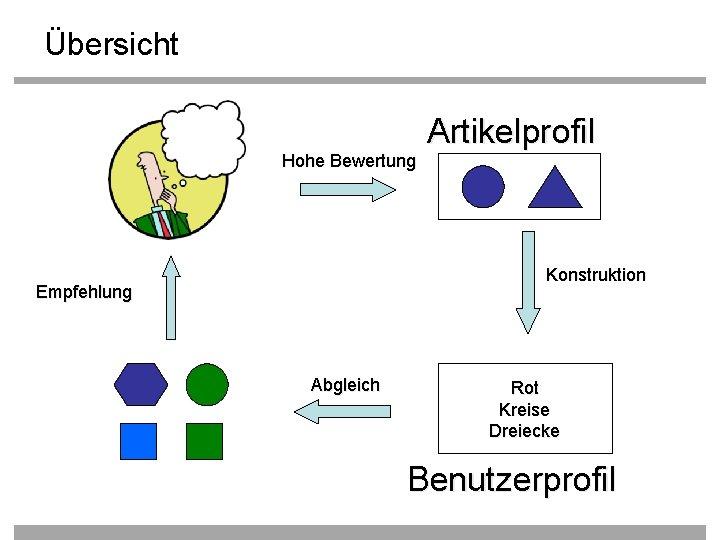 Übersicht Hohe Bewertung Artikelprofil Konstruktion Empfehlung Abgleich Rot Kreise Dreiecke Benutzerprofil