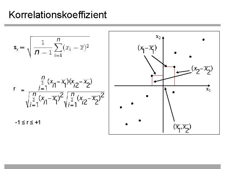 Korrelationskoeffizient x 2 sx r x 1 -1 ≤ r ≤ +1