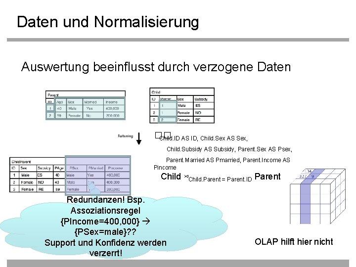 Daten und Normalisierung Auswertung beeinflusst durch verzogene Daten �� Child. ID AS ID, Child.