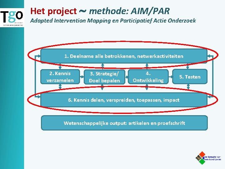 Het project methode: AIM/PAR Adapted Intervention Mapping en Participatief Actie Onderzoek 1. Deelname alle
