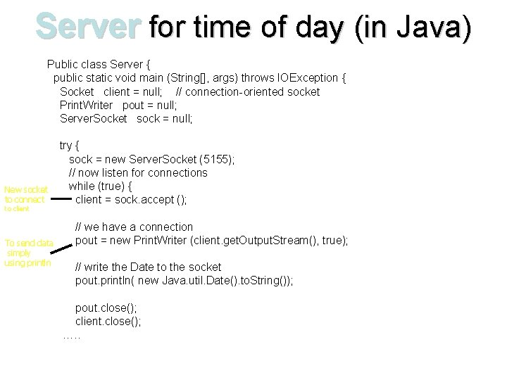 Server for time of day (in Java) Public class Server { public static void
