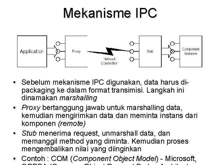 Mekanisme IPC • Sebelum mekanisme IPC digunakan, data harus dipackaging ke dalam format transimisi.