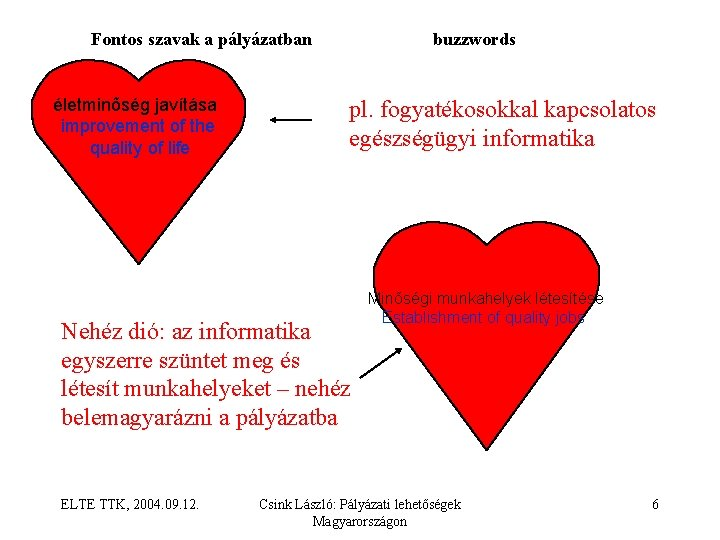 Fontos szavak a pályázatban életminõség javítása improvement of the quality of life buzzwords pl.