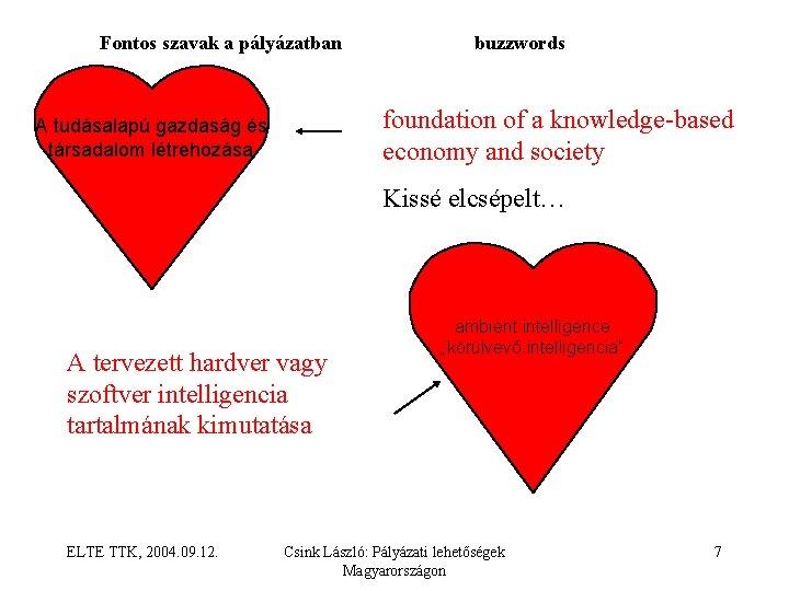 Fontos szavak a pályázatban buzzwords foundation of a knowledge based economy and society A