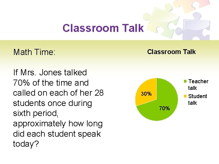 Classroom Talk Math Time: If Mrs. Jones talked 70% of the time and called