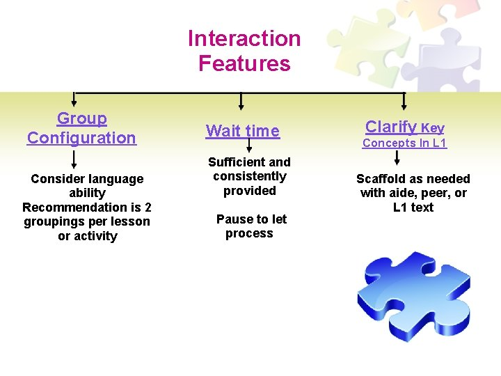 Interaction Features Group Configuration Consider language ability Recommendation is 2 groupings per lesson or