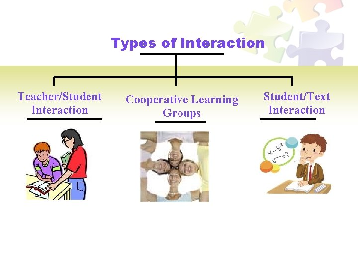 Interaction Types of Interaction Teacher/Student Interaction *Support Instructional Conversation Cooperative Learning Groups *Support Content