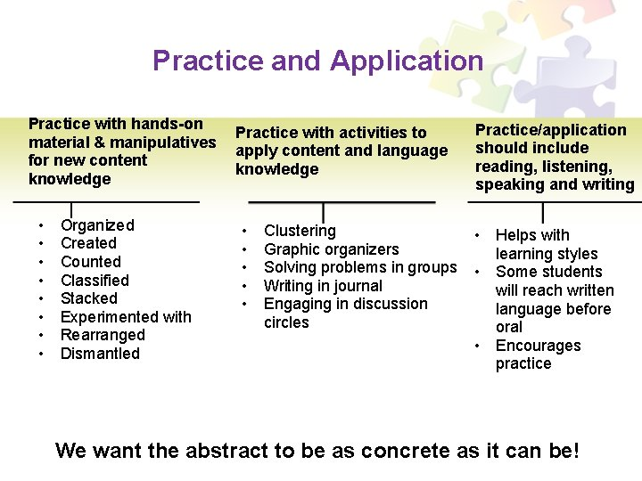 Practice and Application Practice with hands-on Practice with activities to material & manipulatives apply