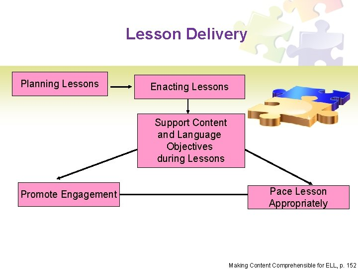 Lesson Delivery Planning Lessons Enacting Lessons Support Content and Language Objectives during Lessons Promote