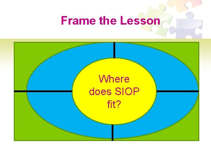 Frame the Lesson Where does SIOP fit?