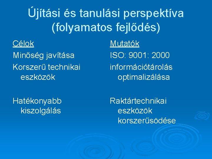 Újítási és tanulási perspektíva (folyamatos fejlődés) Célok Minőség javítása Korszerű technikai eszközök Mutatók ISO:
