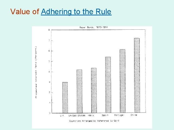 Value of Adhering to the Rule