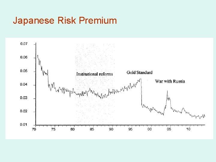 Japanese Risk Premium