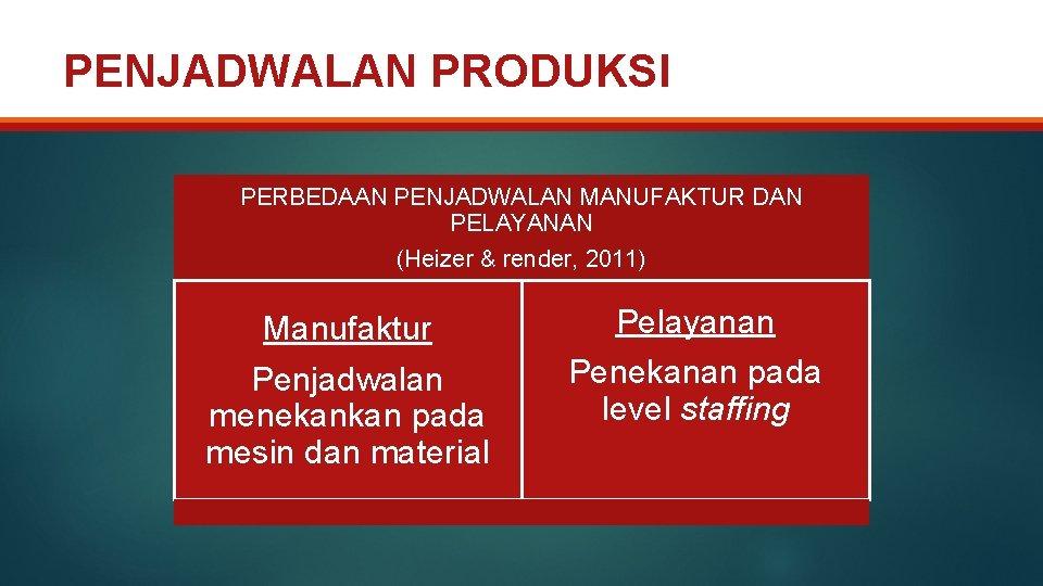 PENJADWALAN PRODUKSI PERBEDAAN PENJADWALAN MANUFAKTUR DAN PELAYANAN (Heizer & render, 2011) Manufaktur Penjadwalan menekankan