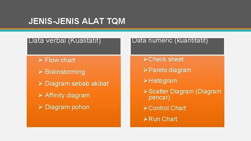 JENIS-JENIS ALAT TQM Data verbal (Kualitatif) Data numeric (kuantitatif) Ø Flow chart Ø Check