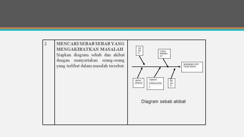2 MENCARI SEBAB YANG MENGAKIBATKAN MASALAH Siapkan diagram sebab dan akibat dengan menyertakan orang-orang